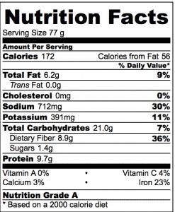 meatloaf calories